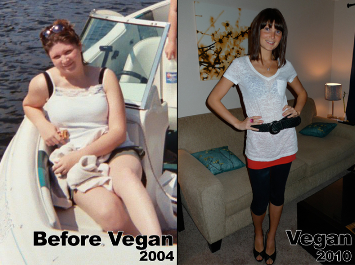 Raw Food Diet Before And After Skin