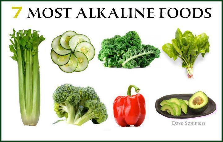 7 Most Alkalizing Foods