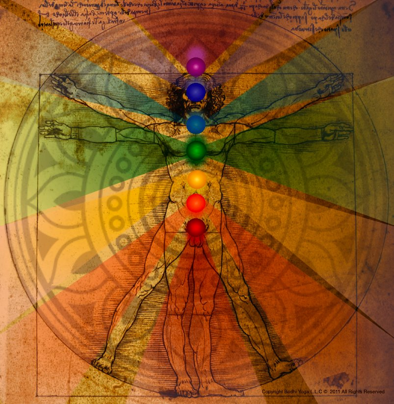 A Rainbow of Seven Chakras