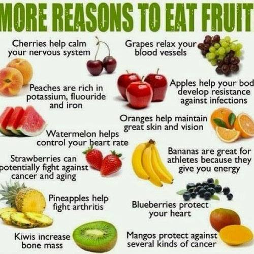 is a fruit diet healthy i fruit
