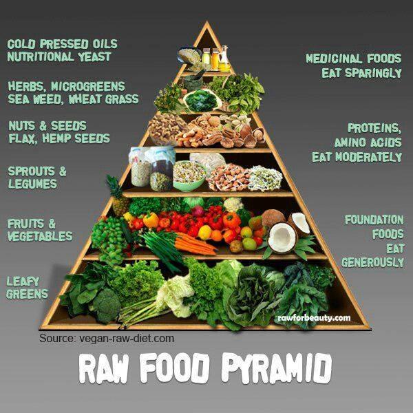 Best Skinny Foods To Eat