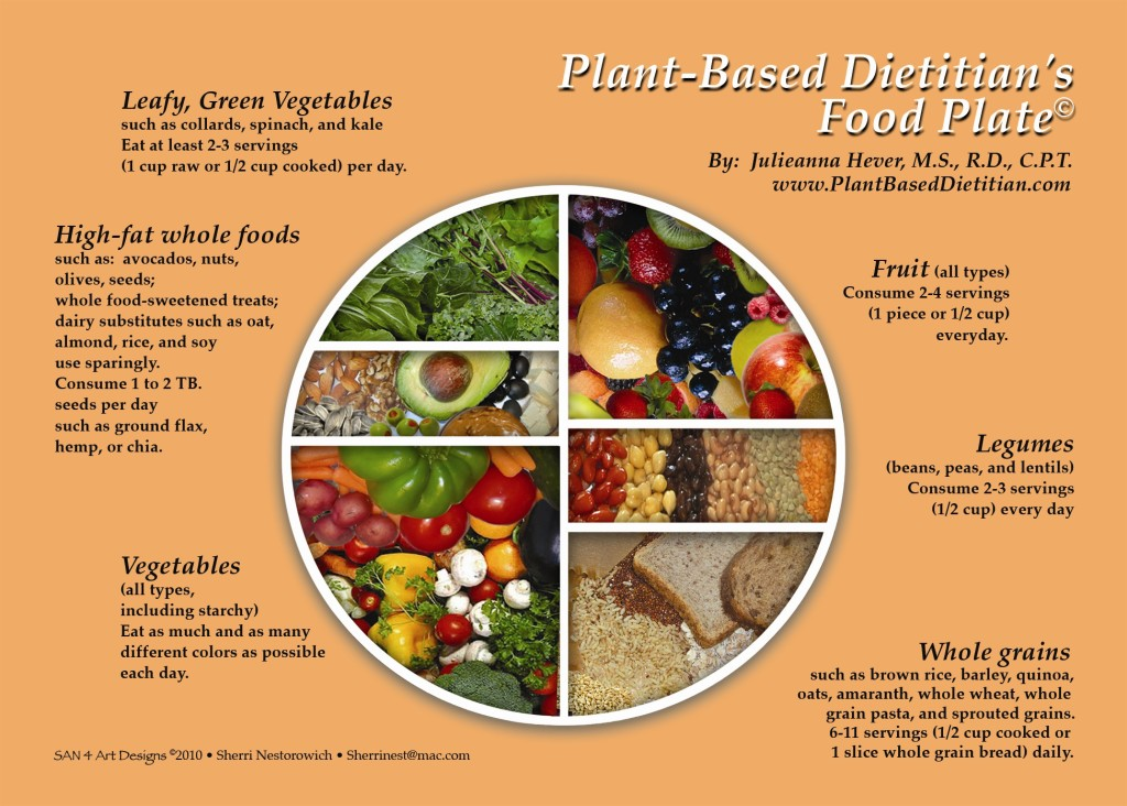 Whole Food Plant Based Recipes For Dinner