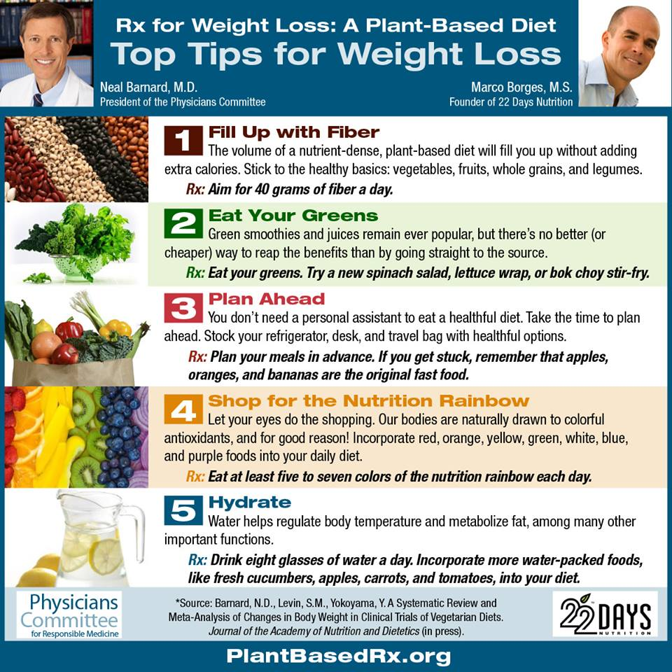 Citrate texas centers for medical and surgical weight loss for least