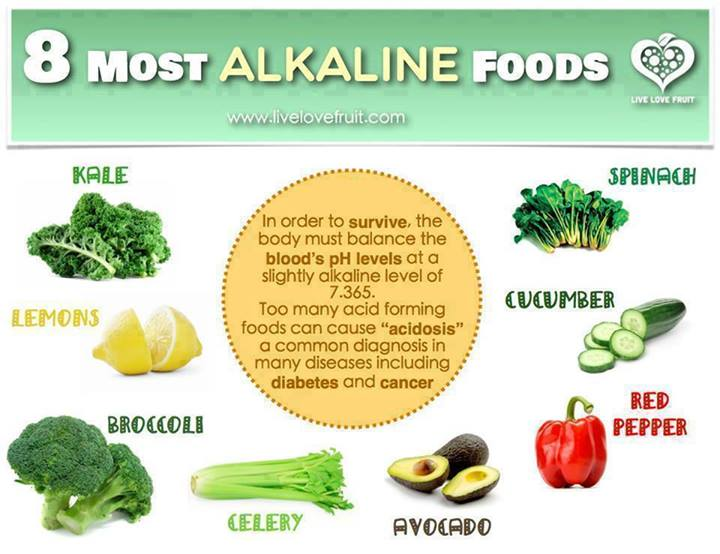 What Are The Most Alkaline Foods To Eat
